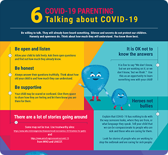 Talking about COVID-19